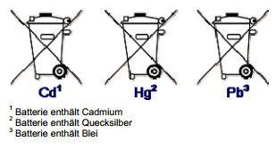 Schadstoffsymbole_Batterien